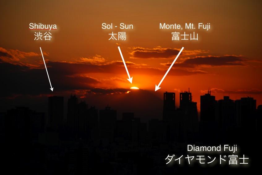 Diamond_Fuji